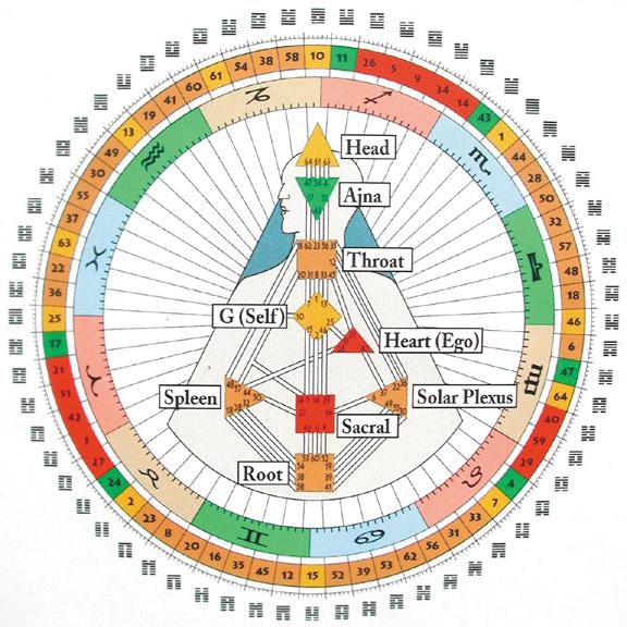Chart2_8x8_72dpi
